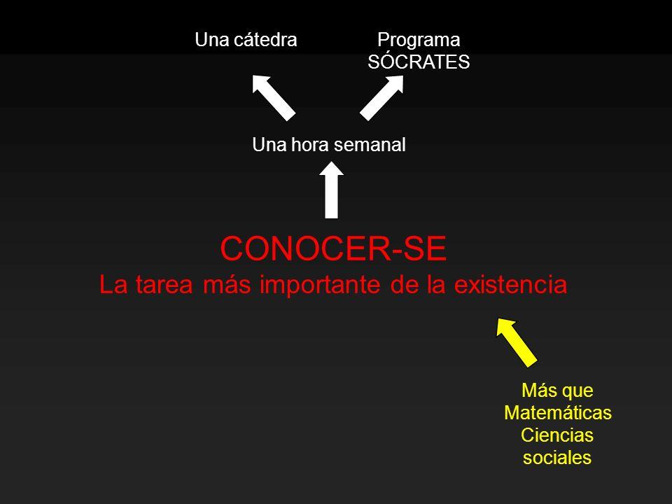 CONOCER-SE La tarea más importante de la existencia Una hora semanal Más que Matemáticas Ciencias sociales Una cátedra Programa SÓCRATES