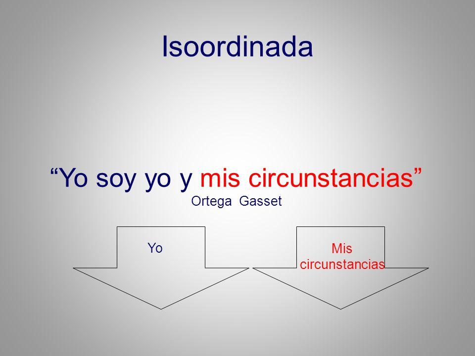 Isoordinada Yo soy yo y mis circunstancias Ortega Gasset Yo Mis circunstancias