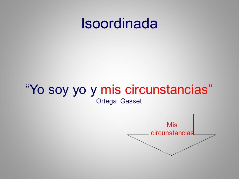 Isoordinada Yo soy yo y mis circunstancias Ortega Gasset Mis circunstancias