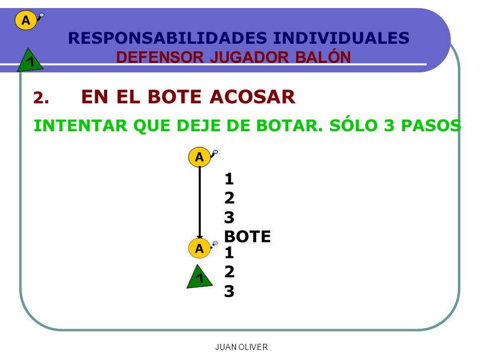 JUAN OLIVER RESPONSABILIDADES INDIVIDUALES DEFENSOR JUGADOR BALÓN 2.