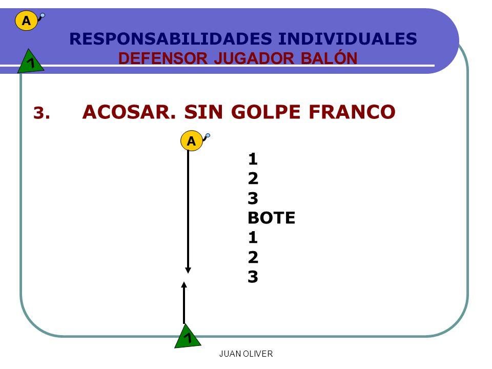 JUAN OLIVER RESPONSABILIDADES INDIVIDUALES DEFENSOR JUGADOR BALÓN 3.