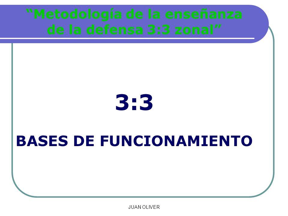 Metodología de la enseñanza de la defensa 3:3 zonal 3:3 BASES DE FUNCIONAMIENTO