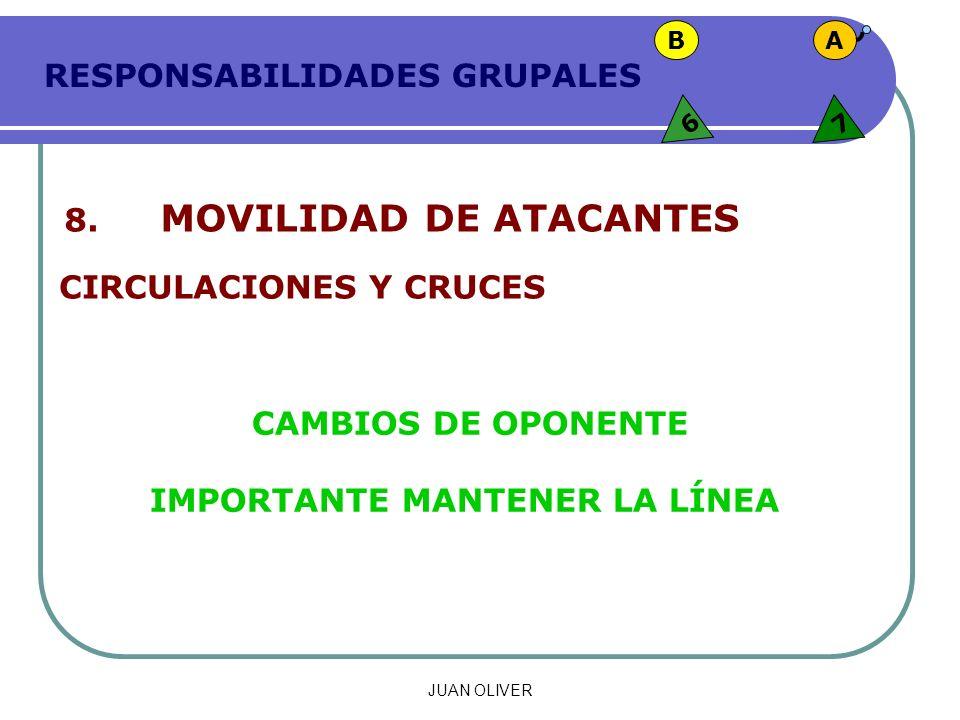 JUAN OLIVER RESPONSABILIDADES GRUPALES 8.