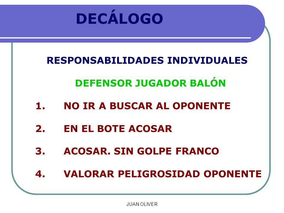 DECÁLOGO RESPONSABILIDADES INDIVIDUALES DEFENSOR JUGADOR BALÓN 1.