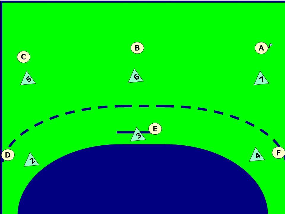 JUAN OLIVER F B 7 6 5 A 2 3 4 D E C