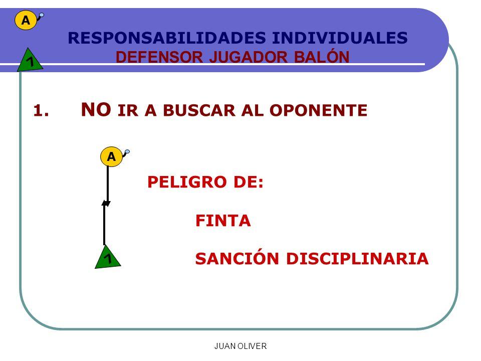 JUAN OLIVER RESPONSABILIDADES INDIVIDUALES DEFENSOR JUGADOR BALÓN 1.