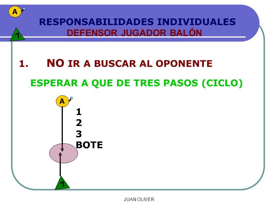 RESPONSABILIDADES GRUPALES 9.