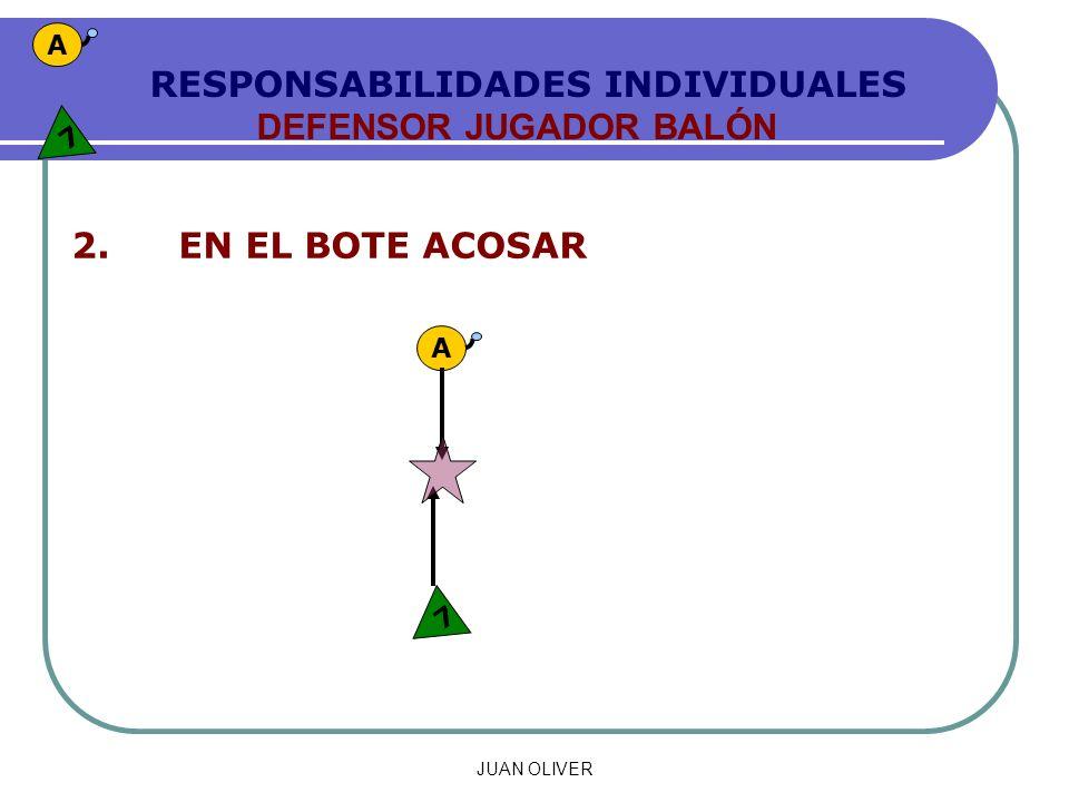 JUAN OLIVER RESPONSABILIDADES INDIVIDUALES DEFENSOR JUGADOR BALÓN 2.EN EL BOTE ACOSAR A 7 A 7