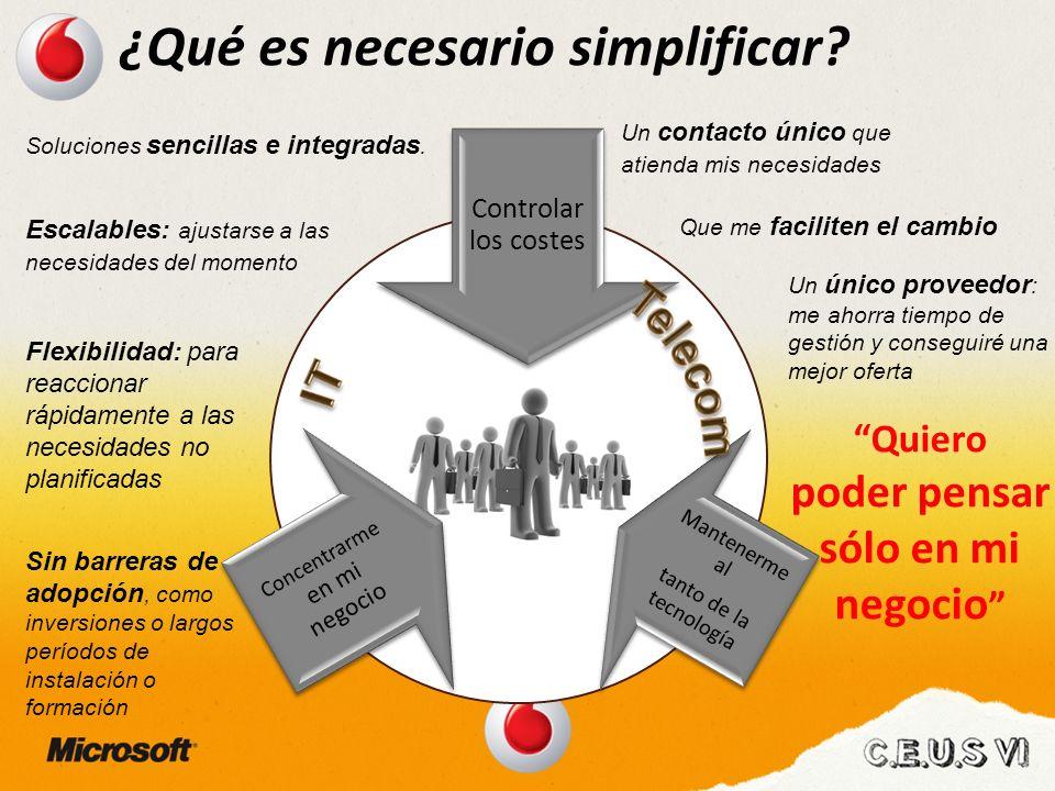 Controlar los costes Mantenerme al tanto de la tecnología Concentrarme en mi negocio ¿Qué es necesario simplificar.