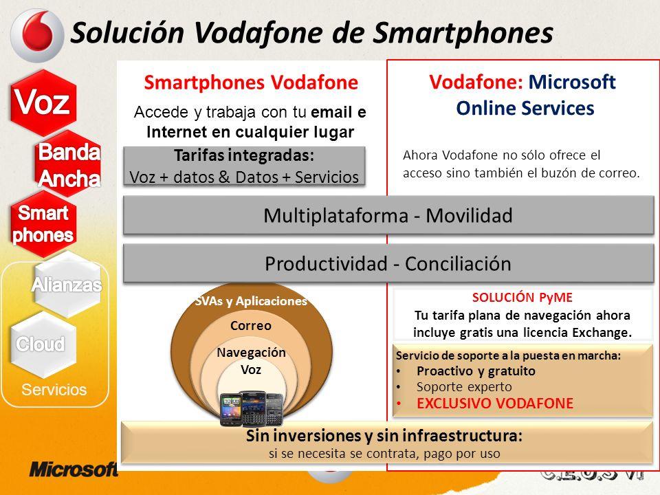 Solución Vodafone de Smartphones Smartphones Vodafone SOLUCIÓN PyME Tu tarifa plana de navegación ahora incluye gratis una licencia Exchange.