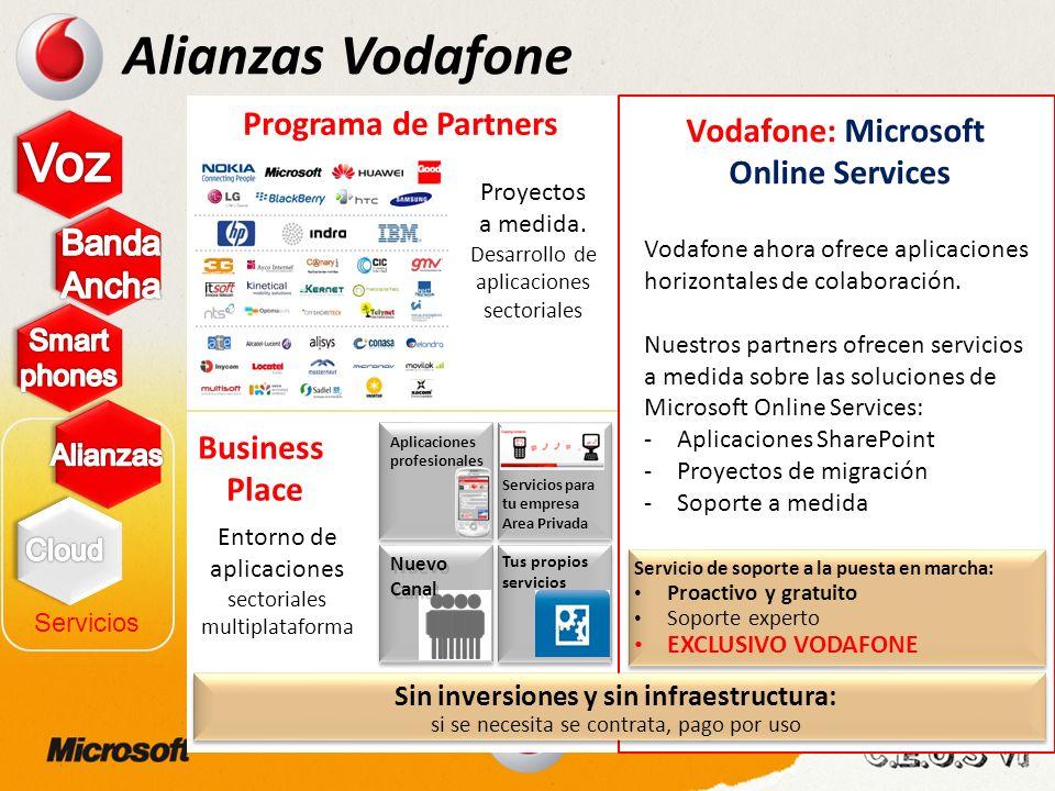 Alianzas Vodafone Business Place Entorno de aplicaciones sectoriales multiplataforma Aplicaciones profesionales Servicios para tu empresa Area Privada Nuevo Canal Nuevo Canal Tus propios servicios Programa de Partners Proyectos a medida.
