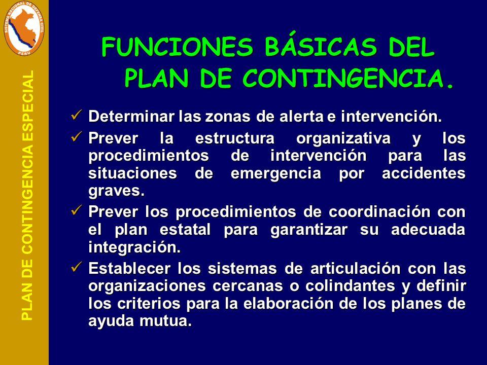 PLAN DE CONTINGENCIA ESPECIAL FUNCIONES BÁSICAS DEL PLAN DE CONTINGENCIA. Determinar las zonas de alerta e intervención. Determinar las zonas de alert