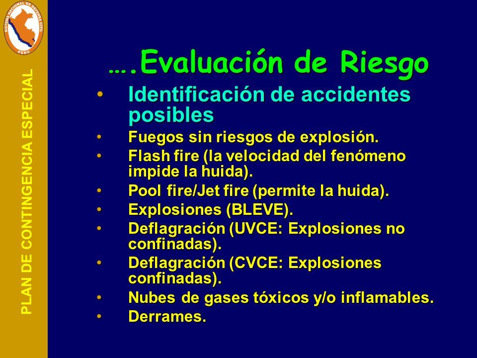 PLAN DE CONTINGENCIA ESPECIAL ….Evaluación de Riesgo Identificación de accidentes posiblesIdentificación de accidentes posibles Fuegos sin riesgos de