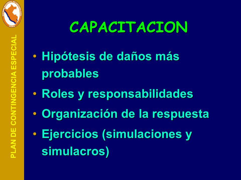 PLAN DE CONTINGENCIA ESPECIAL CAPACITACION Hipótesis de daños más probablesHipótesis de daños más probables Roles y responsabilidadesRoles y responsab