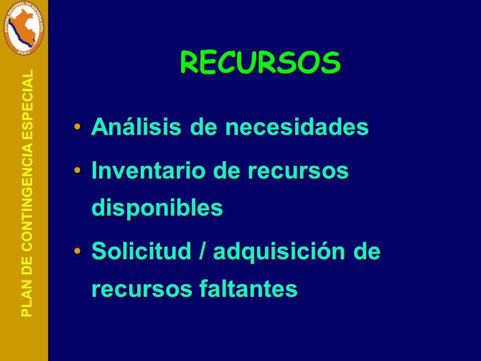 PLAN DE CONTINGENCIA ESPECIAL RECURSOS Análisis de necesidadesAnálisis de necesidades Inventario de recursos disponiblesInventario de recursos disponi