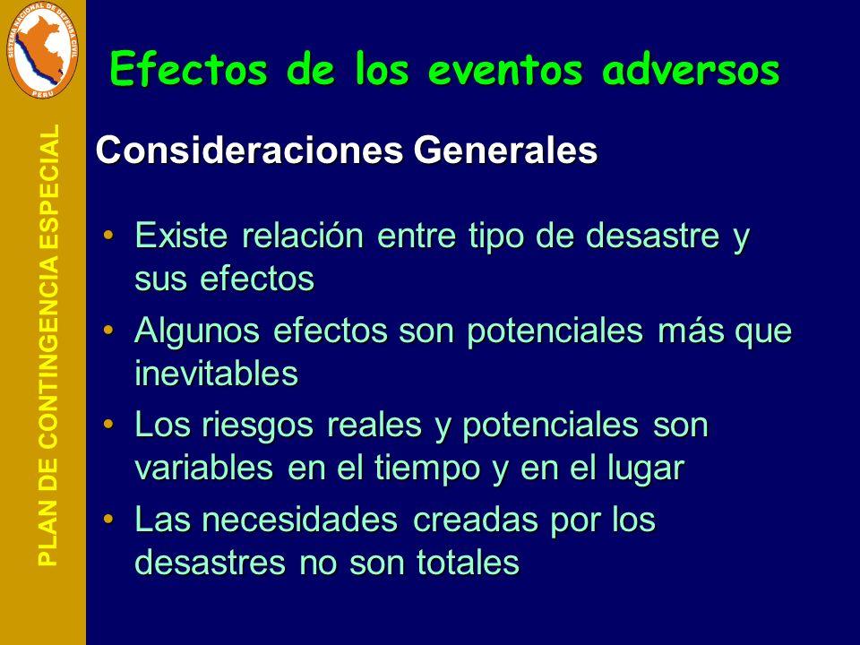 PLAN DE CONTINGENCIA ESPECIAL Efectos de los eventos adversos Existe relación entre tipo de desastre y sus efectosExiste relación entre tipo de desast