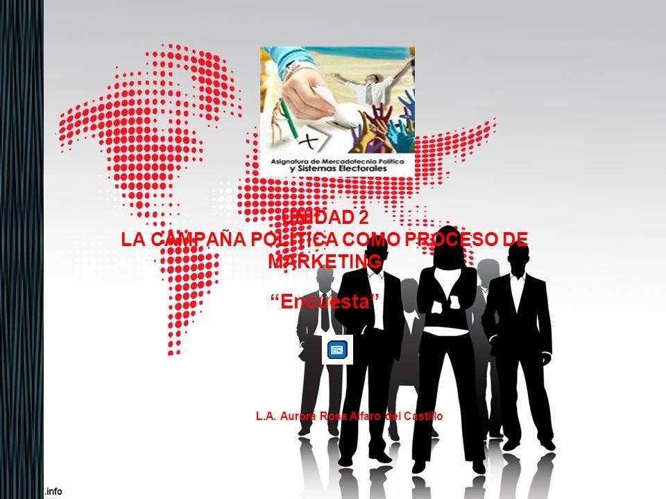 UNIDAD 2 LA CAMPAÑA POLITICA COMO PROCESO DE MARKETING L.A. Aurora Rosa Alfaro del Castillo Encuesta