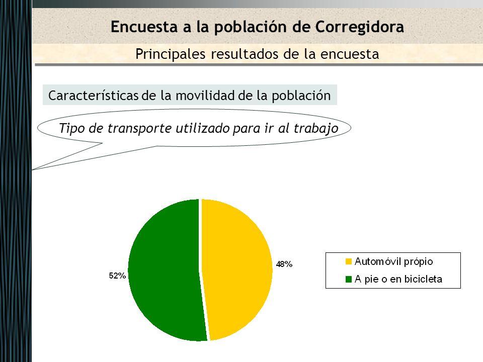 Características de la movilidad de la población Tipo de transporte utilizado para ir al trabajo Encuesta a la población de Corregidora Principales res