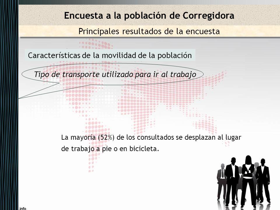 Características de la movilidad de la población La mayoría (52%) de los consultados se desplazan al lugar de trabajo a pie o en bicicleta. Encuesta a