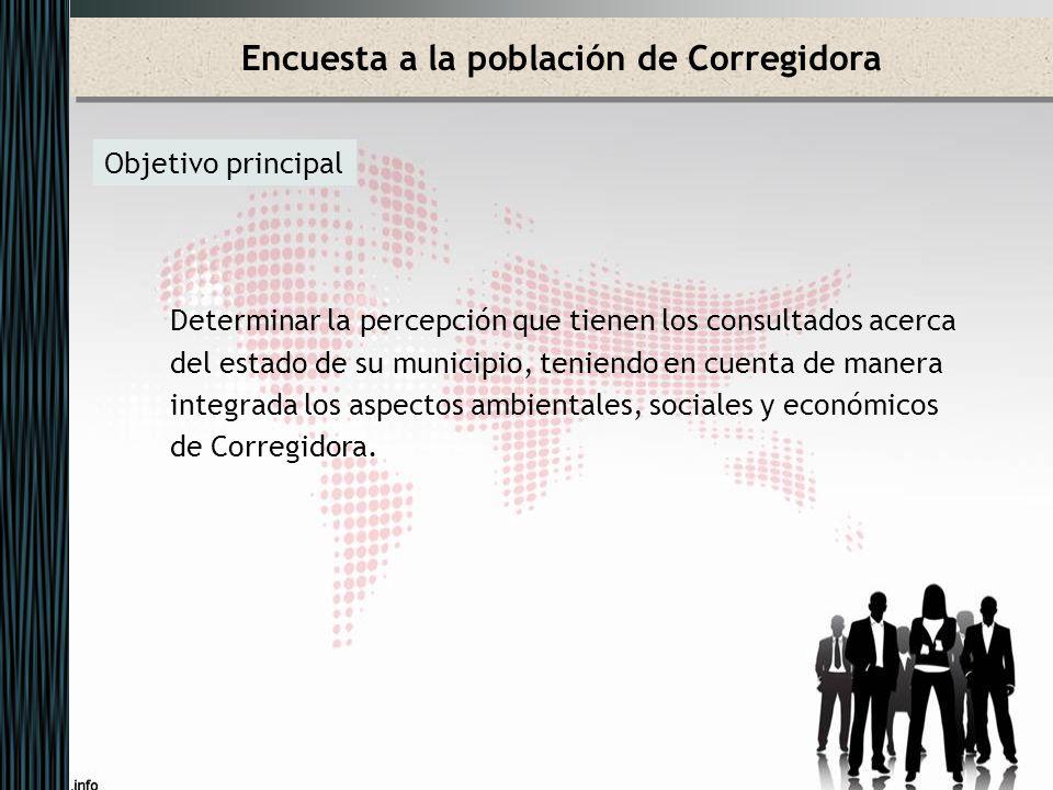 Encuesta a la población de Corregidora Objetivo principal Determinar la percepción que tienen los consultados acerca del estado de su municipio, tenie