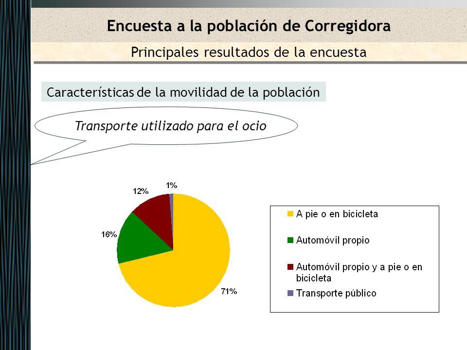 Características de la movilidad de la población Transporte utilizado para el ocio Encuesta a la población de Corregidora Principales resultados de la