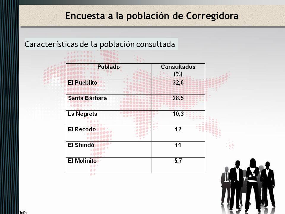 REFERENCIAS BIBLIOGRÁFICAS: Fernández Collado, C.y Hernández Sampieri, R.