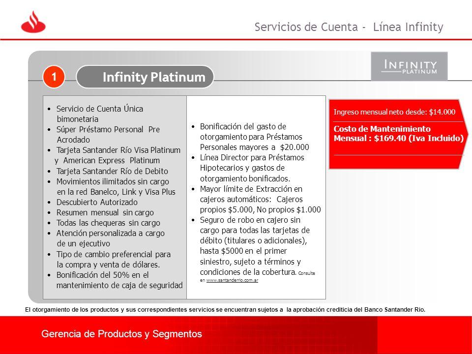 Gerencia de Productos y Segmentos 1 Infinity Platinum Servicio de Cuenta Única bimonetaria Súper Préstamo Personal Pre Acrodado Tarjeta Santander Río