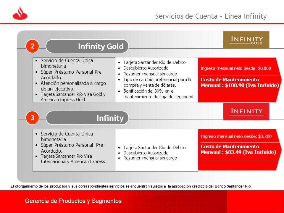 Gerencia de Productos y Segmentos 2 Infinity Gold Servicio de Cuenta Única bimonetaria Súper Préstamo Personal Pre- Acordado. Tarjeta Santander Río Vi