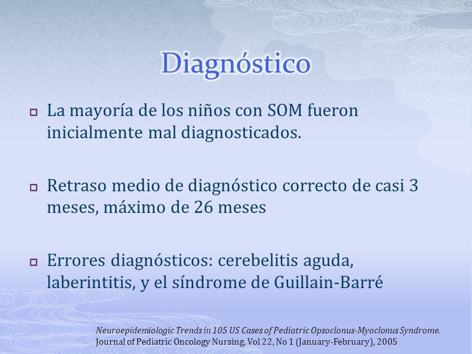 La mayoría de los niños con SOM fueron inicialmente mal diagnosticados. Retraso medio de diagnóstico correcto de casi 3 meses, máximo de 26 meses Erro