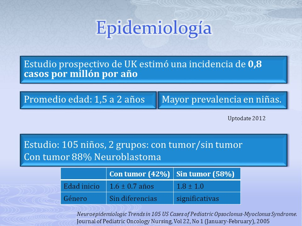 Neuroepidemiologic Trends in 105 US Cases of Pediatric Opsoclonus-Myoclonus Syndrome.
