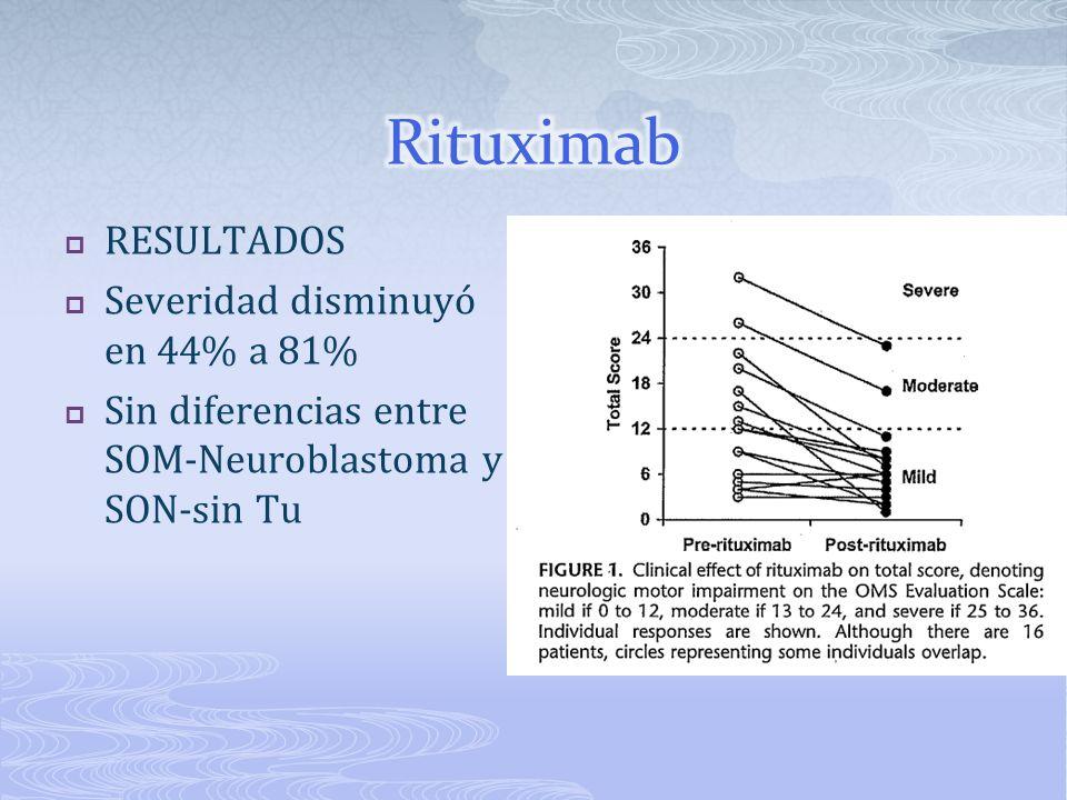 RESULTADOS Severidad disminuyó en 44% a 81% Sin diferencias entre SOM-Neuroblastoma y SON-sin Tu