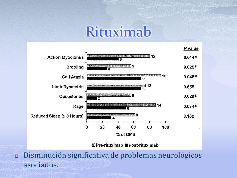 Disminución significativa de problemas neurológicos asociados.