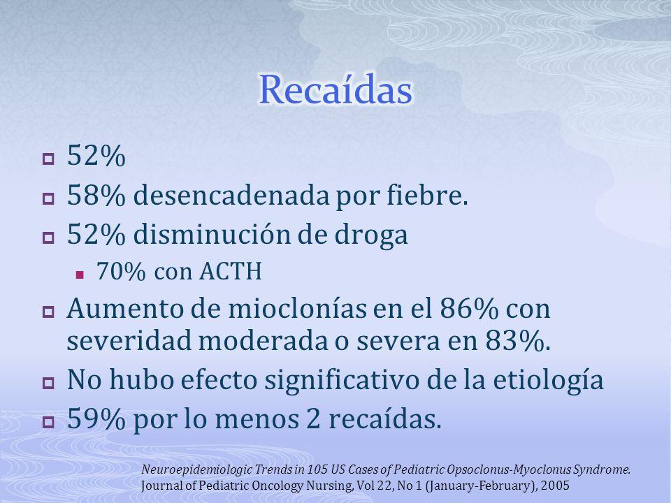 52% 58% desencadenada por fiebre. 52% disminución de droga 70% con ACTH Aumento de mioclonías en el 86% con severidad moderada o severa en 83%. No hub
