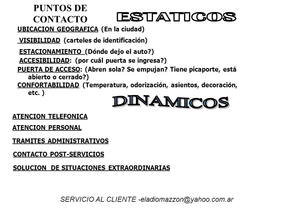 PUNTOS DE CONTACTO UBICACION GEOGRAFICA (En la ciudad) CONFORTABILIDAD (Temperatura, odorización, asientos, decoración, etc. ) VISIBILIDAD (carteles d