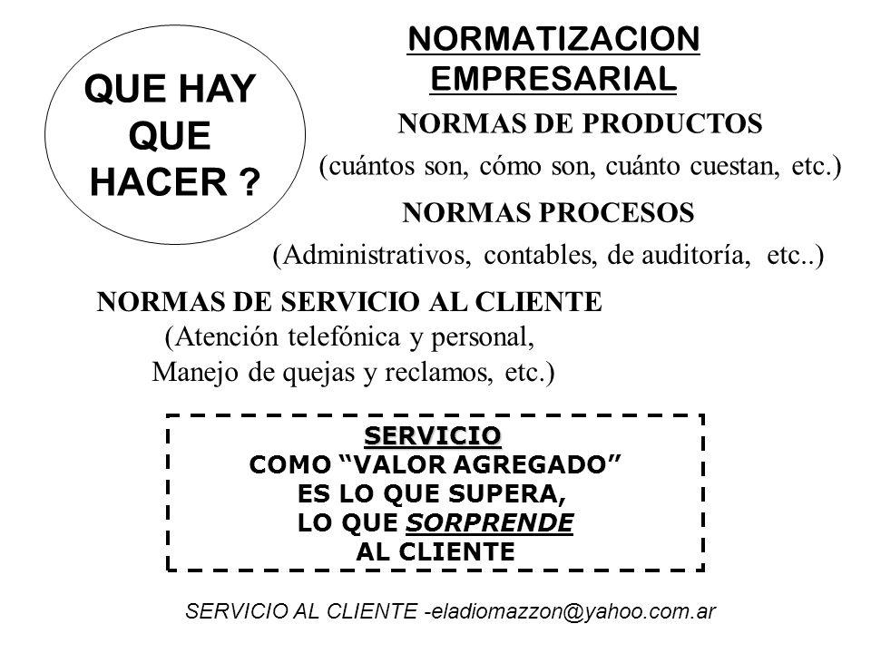 QUE HAY QUE HACER ? NORMATIZACION EMPRESARIAL NORMAS DE PRODUCTOS (cuántos son, cómo son, cuánto cuestan, etc.) NORMAS PROCESOS (Administrativos, cont