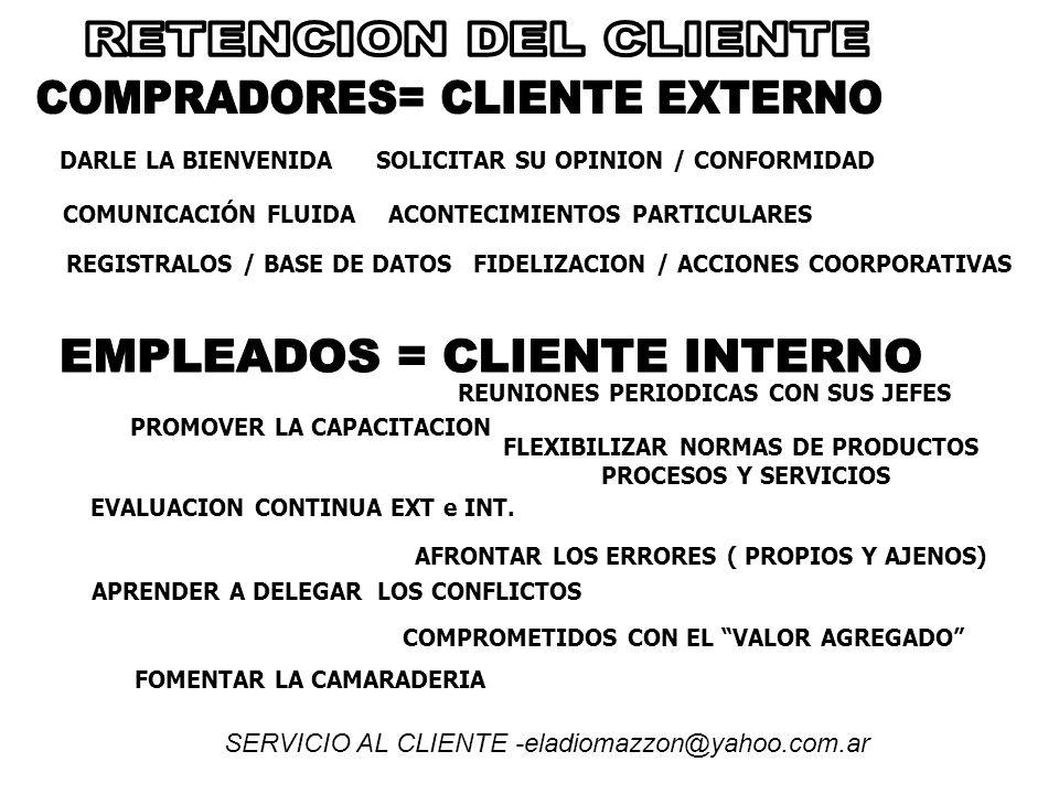 REGISTRALOS / BASE DE DATOS SOLICITAR SU OPINION / CONFORMIDAD ACONTECIMIENTOS PARTICULARES DARLE LA BIENVENIDA COMUNICACIÓN FLUIDA SERVICIO AL CLIENTE -eladiomazzon@yahoo.com.ar FLEXIBILIZAR NORMAS DE PRODUCTOS PROCESOS Y SERVICIOS EVALUACION CONTINUA EXT e INT.