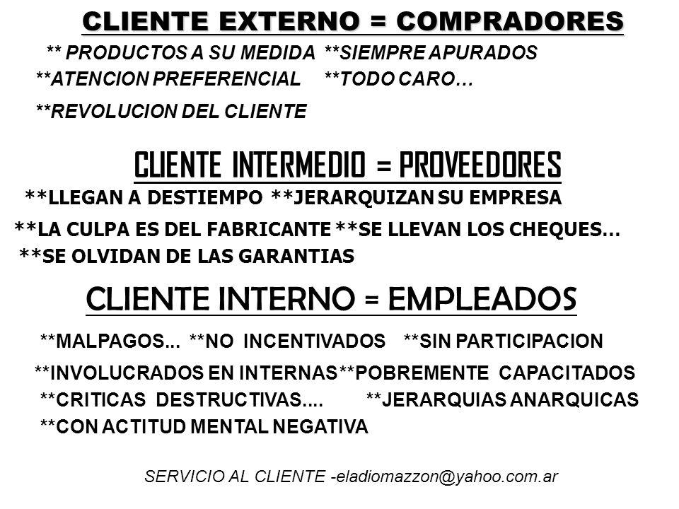 ACTUA SOBRE EL PRODUCTO BAJA LOS PRECIOS MODIFICA EL SERVICIO CAMBIA LAS CONDICIONES DEL MERCADO INCREMENTA SU POSICIONAMIENTO REFUERZA LA LEALTAD DE SU CLIENTE SERVICIO AL CLIENTE -eladiomazzon@yahoo.com.ar Y SI NO LO TIENE, VOLVER AL PUNTO 1 EL CLIENTE SIEMPRE TIENE RAZON