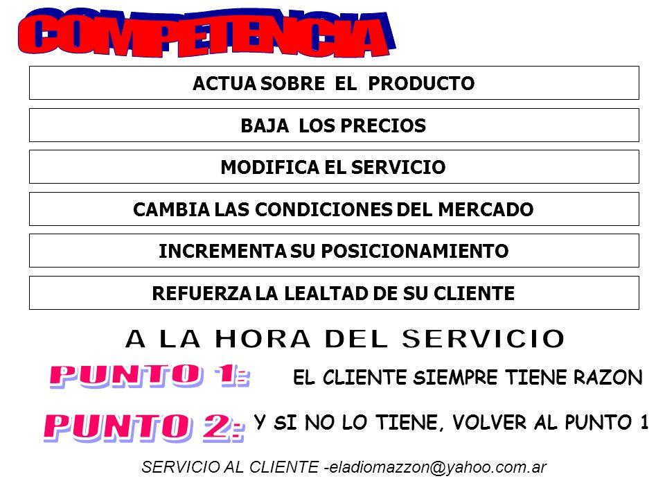 ACTUA SOBRE EL PRODUCTO BAJA LOS PRECIOS MODIFICA EL SERVICIO CAMBIA LAS CONDICIONES DEL MERCADO INCREMENTA SU POSICIONAMIENTO REFUERZA LA LEALTAD DE