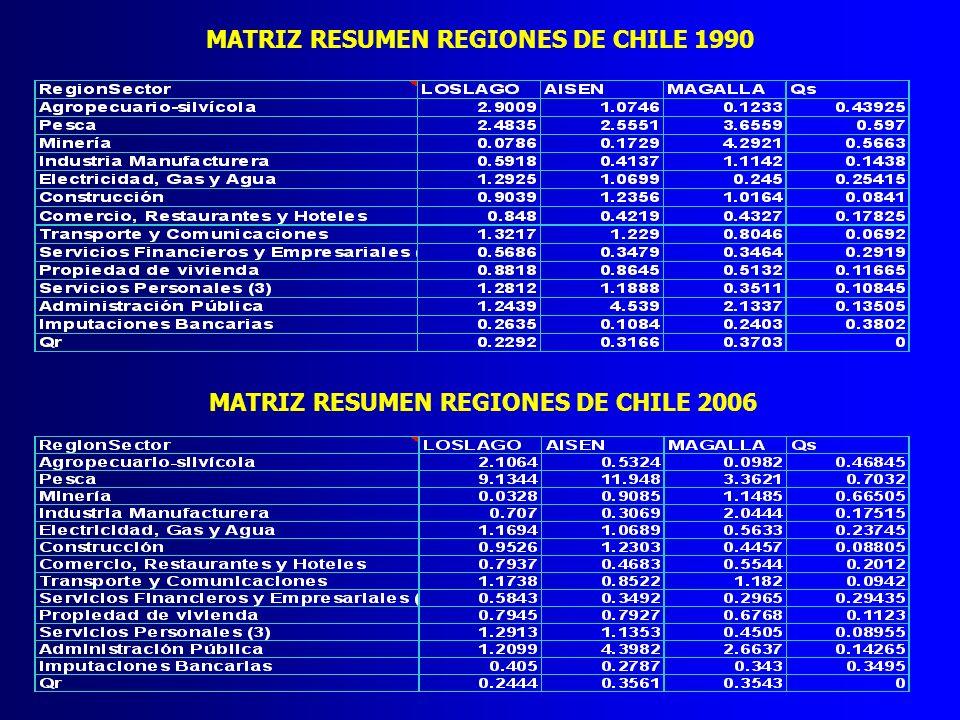 MATRIZ RESUMEN REGIONES DE CHILE 1990 MATRIZ RESUMEN REGIONES DE CHILE 2006