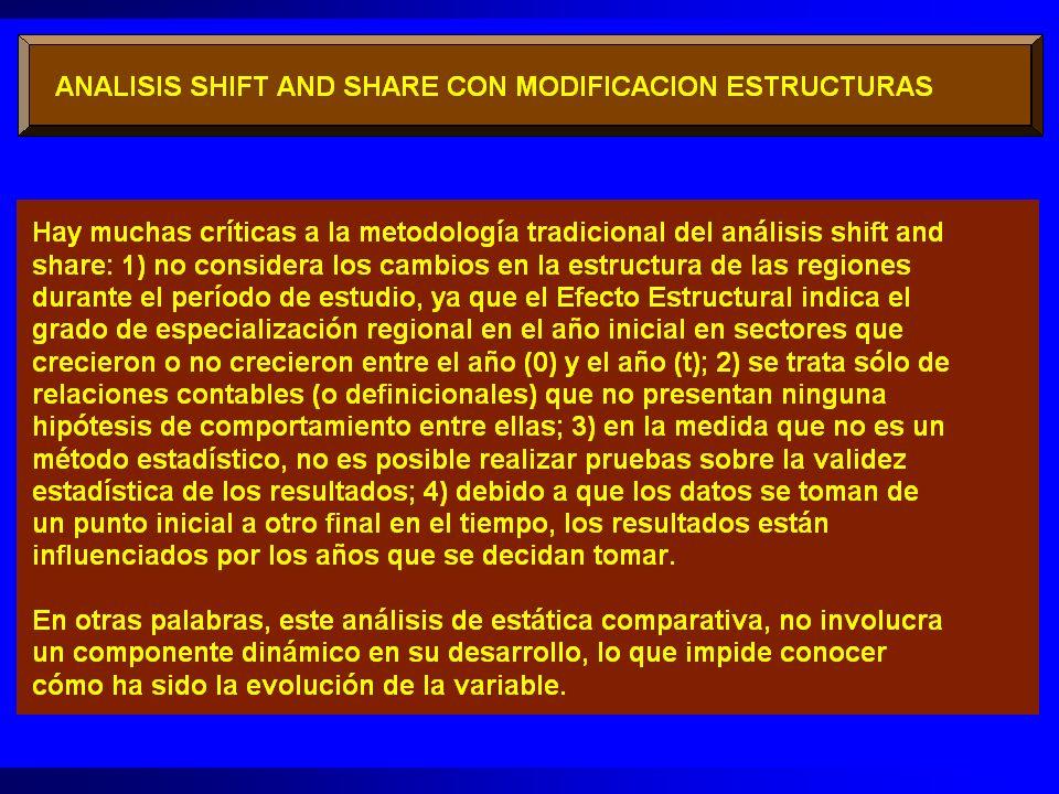 En el análisis shift and share modificado, se continúa calculando el Efecto Estructural (EE) como se hace en el análisis tradicional.