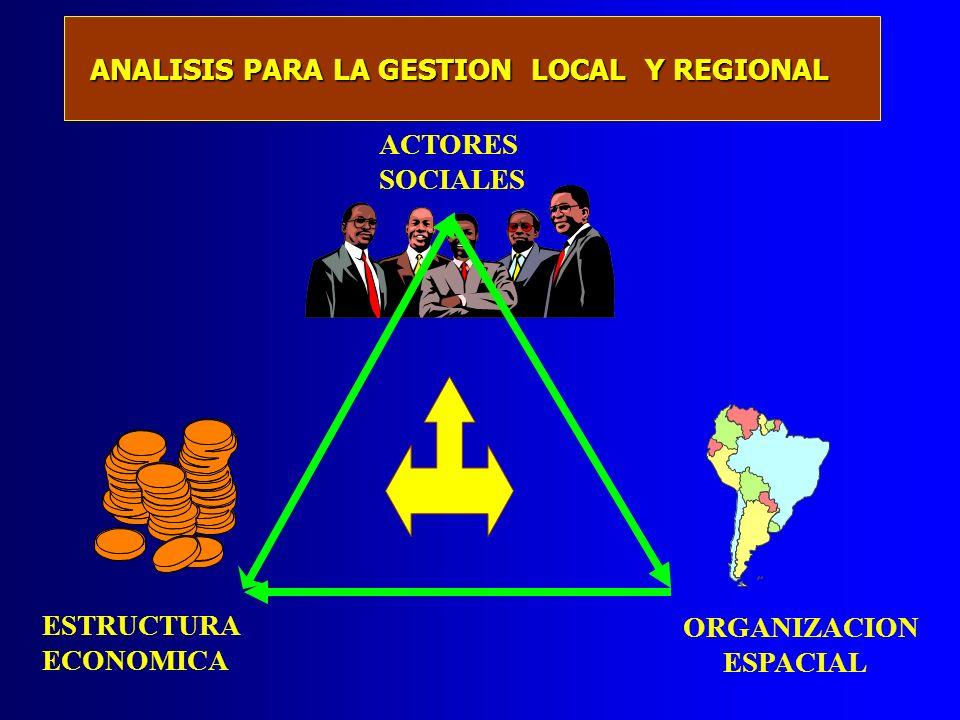ANALISIS PARA LA GESTION LOCAL Y REGIONAL ANALISIS PARA LA GESTION LOCAL Y REGIONAL ACTORES SOCIALES ESTRUCTURA ECONOMICA ORGANIZACION ESPACIAL