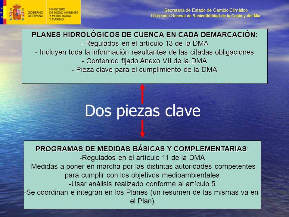 Secretaría de Estado de Cambio Climático Dirección G eneral de Sostenibilidad de la Costa y del Mar Dos piezas clave PLANES HIDROLÓGICOS DE CUENCA EN CADA DEMARCACIÓN PLANES HIDROLÓGICOS DE CUENCA EN CADA DEMARCACIÓN: - Regulados en el artículo 13 de la DMA - Incluyen toda la información resultantes de las citadas obligaciones - Contenido fijado Anexo VII de la DMA - Pieza clave para el cumplimiento de la DMA PROGRAMAS DE MEDIDAS BÁSICAS Y COMPLEMENTARIAS PROGRAMAS DE MEDIDAS BÁSICAS Y COMPLEMENTARIAS: -Regulados en el artículo 11 de la DMA - Medidas a poner en marcha por las distintas autoridades competentes para cumplir con los objetivos medioambientales -Usar análisis realizado conforme al artículo 5 -Se coordinan e integran en los Planes (un resumen de las mismas va en el Plan)