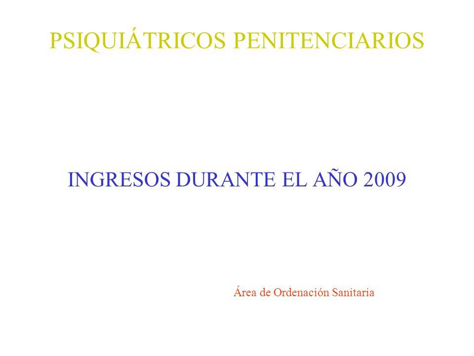 PSIQUIÁTRICOS PENITENCIARIOS INGRESOS DURANTE EL AÑO 2009 Área de Ordenación Sanitaria