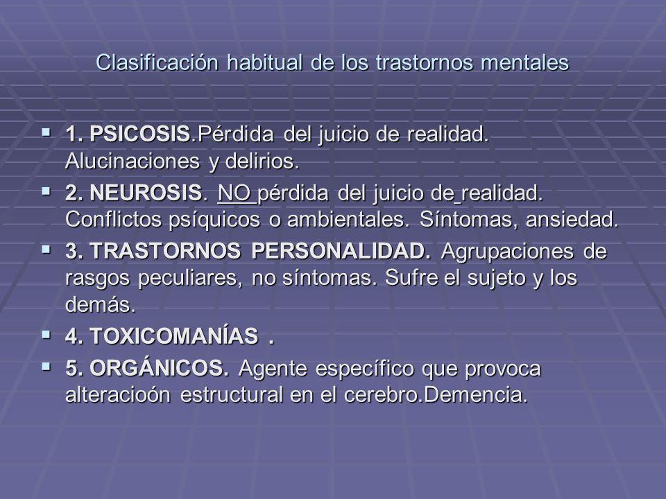 Clasificación habitual de los trastornos mentales 1. PSICOSIS.Pérdida del juicio de realidad. Alucinaciones y delirios. 1. PSICOSIS.Pérdida del juicio