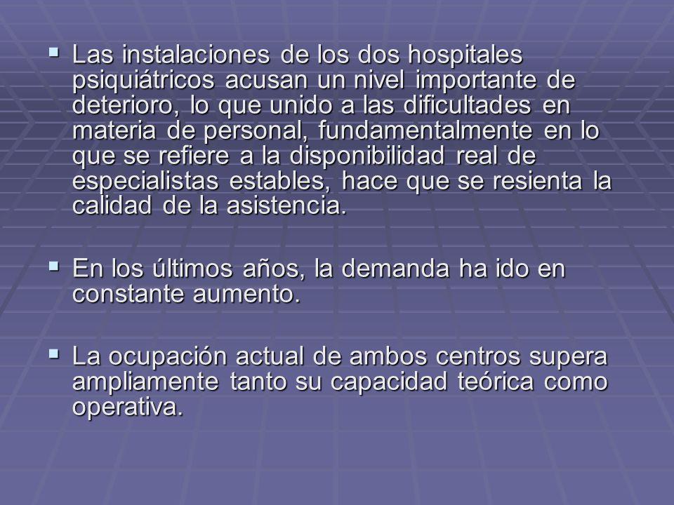 Las instalaciones de los dos hospitales psiquiátricos acusan un nivel importante de deterioro, lo que unido a las dificultades en materia de personal,