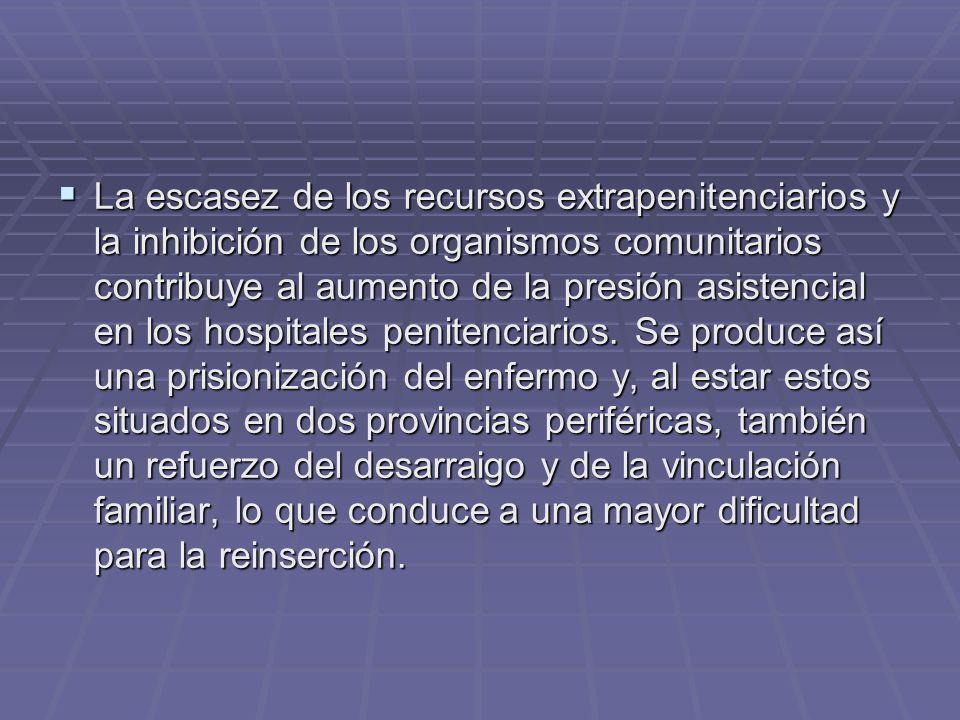 La escasez de los recursos extrapenitenciarios y la inhibición de los organismos comunitarios contribuye al aumento de la presión asistencial en los h