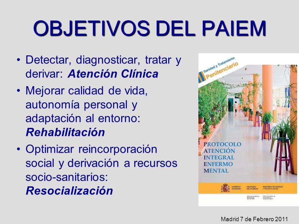 OBJETIVOS DEL PAIEM Detectar, diagnosticar, tratar y derivar: Atención Clínica Mejorar calidad de vida, autonomía personal y adaptación al entorno: Re