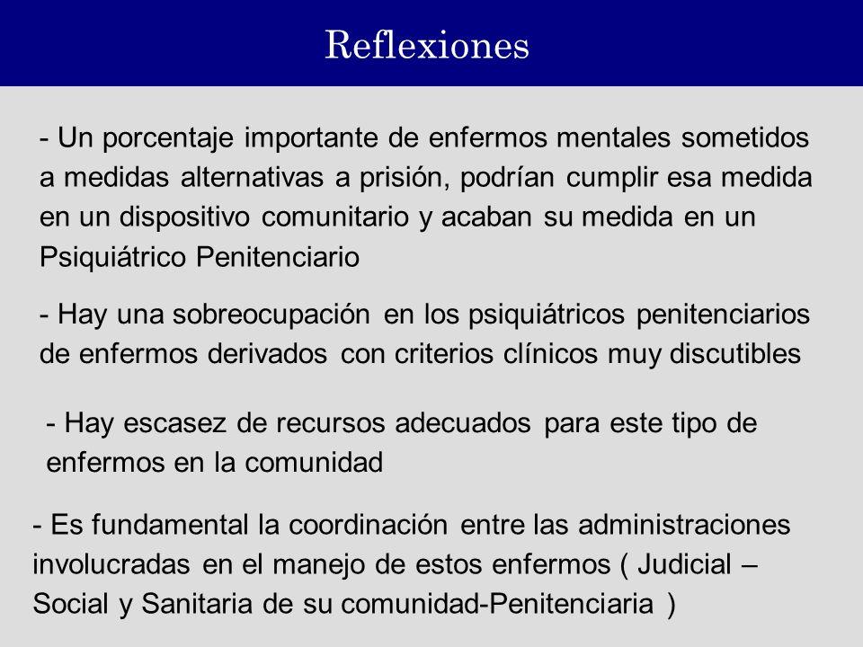 Reflexiones - Un porcentaje importante de enfermos mentales sometidos a medidas alternativas a prisión, podrían cumplir esa medida en un dispositivo c