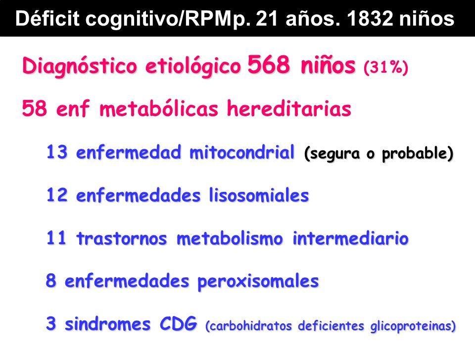 Diagnóstico etiológico 568 niños Diagnóstico etiológico 568 niños (31%) 58 enf metabólicas hereditarias 13 enfermedad mitocondrial (segura o probable) 12 enfermedades lisosomiales 11 trastornos metabolismo intermediario 8 enfermedades peroxisomales 3 sindromes CDG ( carbohidratos deficientes glicoproteinas ) Déficit cognitivo/RPMp.