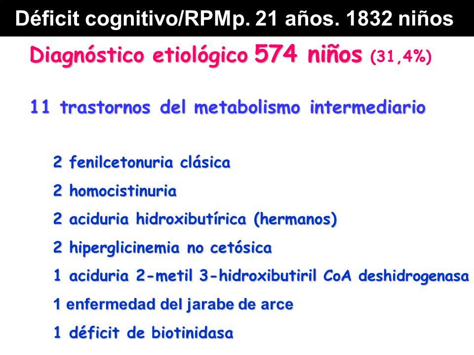 Diagnóstico etiológico 574 niños Diagnóstico etiológico 574 niños (31,4%) 11 trastornos del metabolismo intermediario 2 fenilcetonuria clásica 2 homocistinuria 2 aciduria hidroxibutírica (hermanos) 2 hiperglicinemia no cetósica 1 aciduria 2-metil 3-hidroxibutiril CoA deshidrogenasa 1 enfermedad del jarabe de arce 1 déficit de biotinidasa Déficit cognitivo/RPMp.